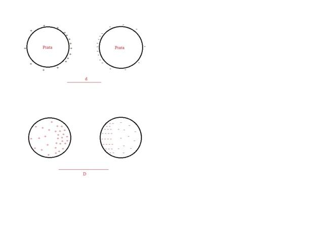 Eletrostática - Esferas de Prata e Vidro. Cargas25