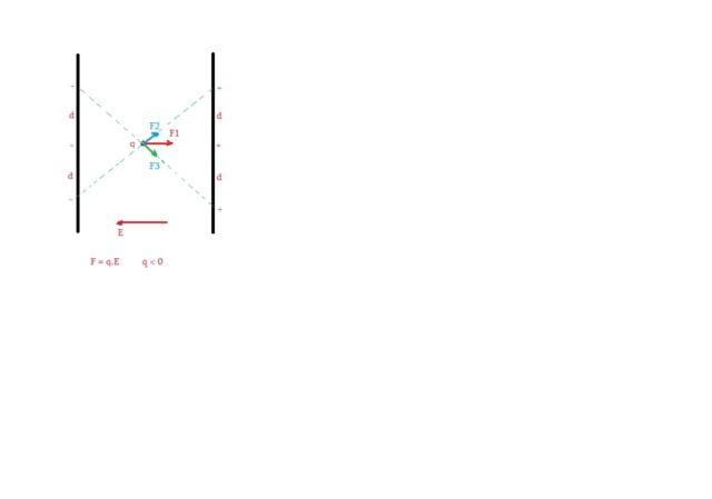 Dúvida sobre campo elétrica entre duas placas Carpla10