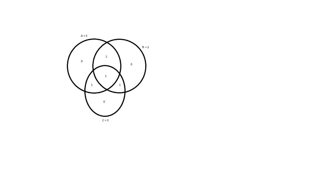 Número de elementos de um conjunto Conjun11