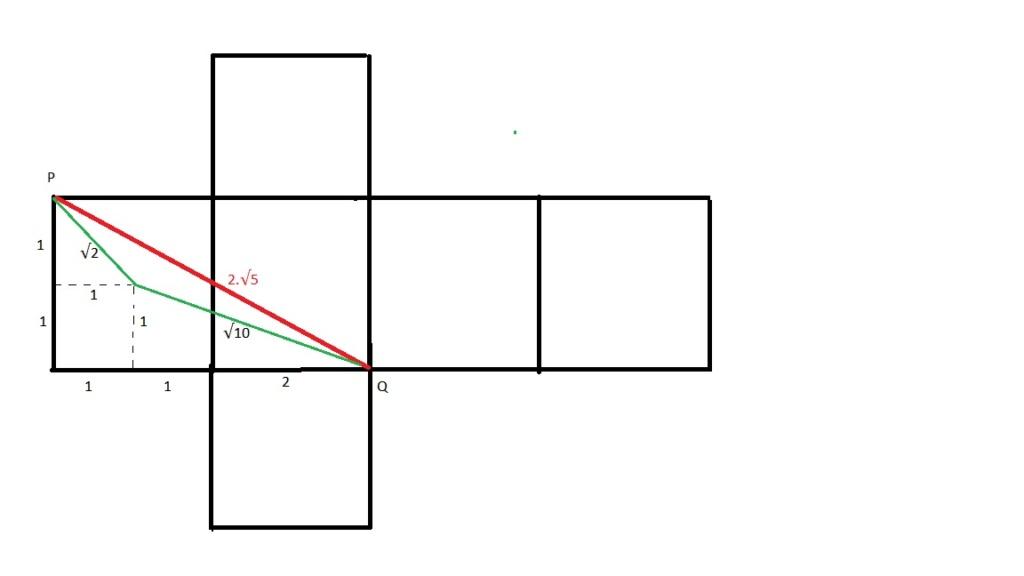 UFPR (2020) - Trajetória em superfície de cubo Cuboab10
