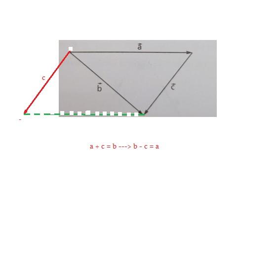 Diagrama vetorial Diagra10