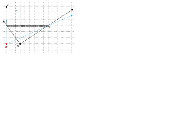 Questão de Óptica modelo enem: Esppln10