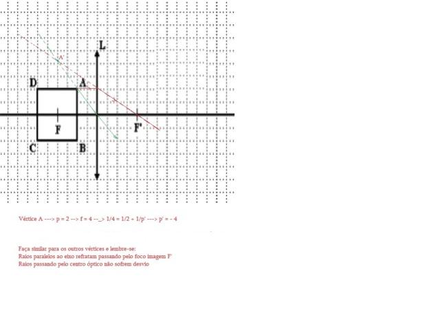 Ótica geométrica Espqua11