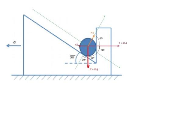 Energia e diagrama das forças Graff11