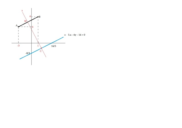 Triângulo isósceles no plano cartesiano Isoabc10