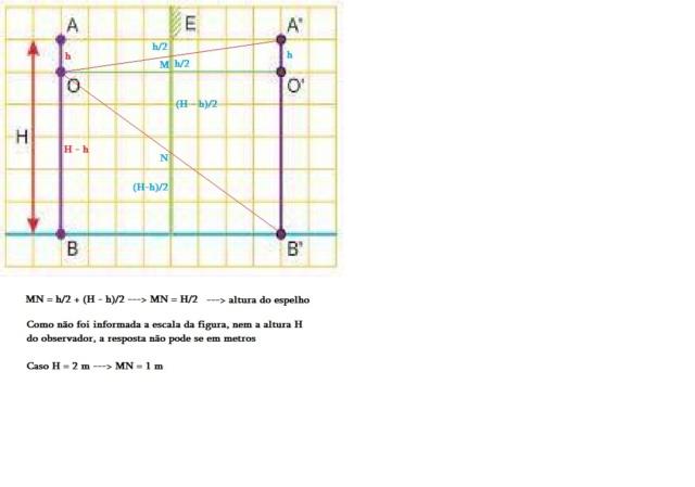 UDESC - Óptica Movele10