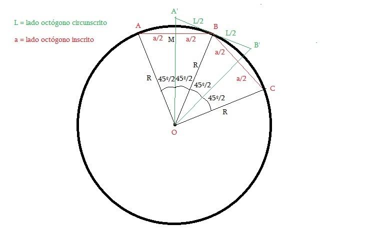 ITA- Geometria plana octógonos  Octzgo10