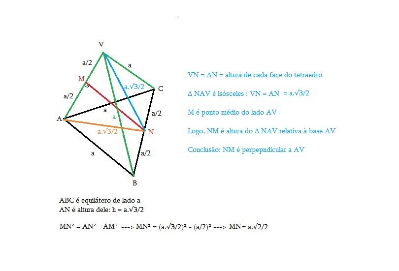 Tetraedro regular Tetrae11
