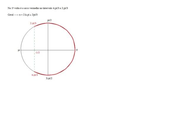 Apresente a solução geral da inequação trigonométrica Trigo10