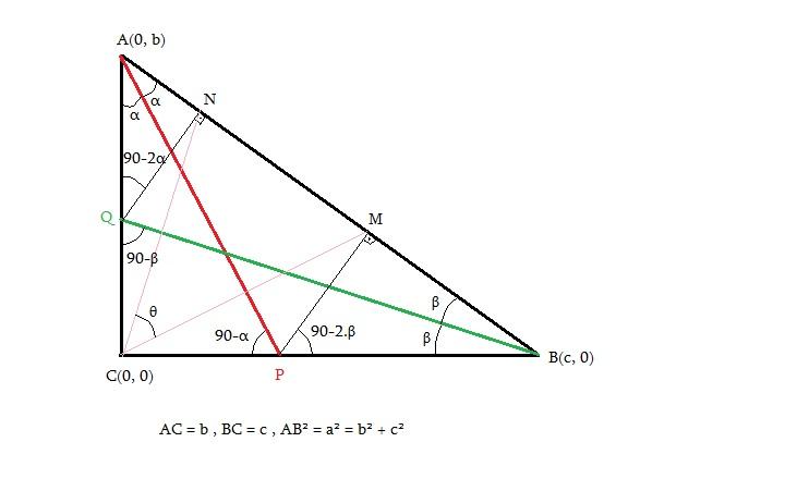 Congruência de Triangulos Trizen19