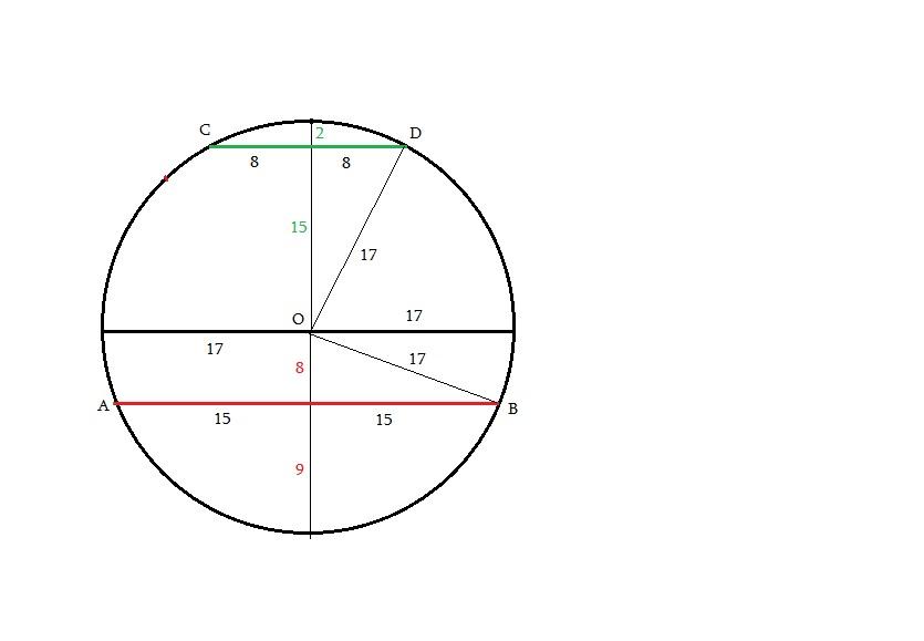Segmento esférico. Zona_e10