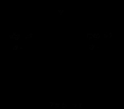 Обсуждение видео об аккумуляции РА травой - Страница 2 Fig110