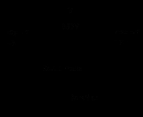 Обсуждение видео об аккумуляции РА травой - Страница 2 Fig310