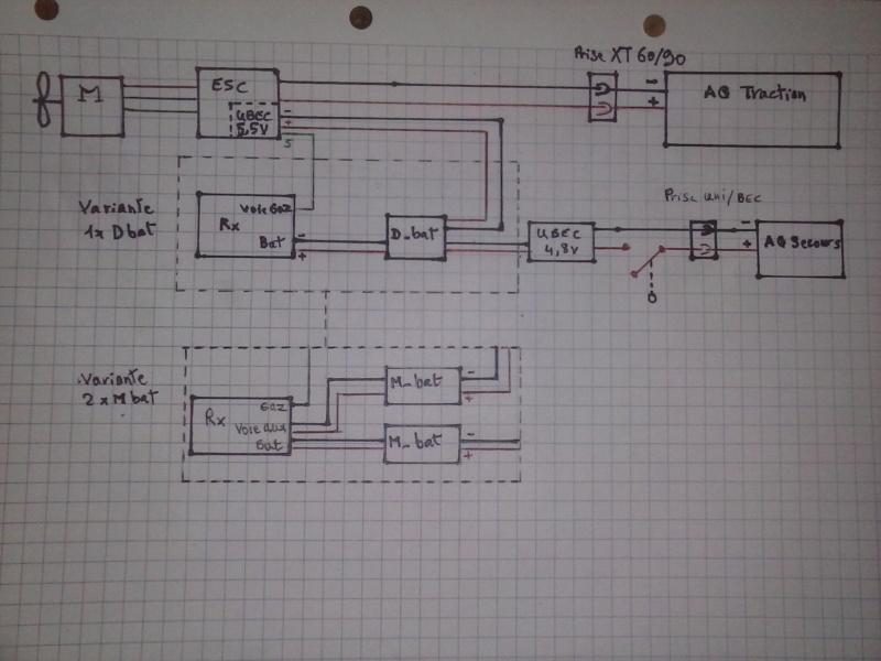 Double alimentation asymétrique pour modèle électrique Cablag10