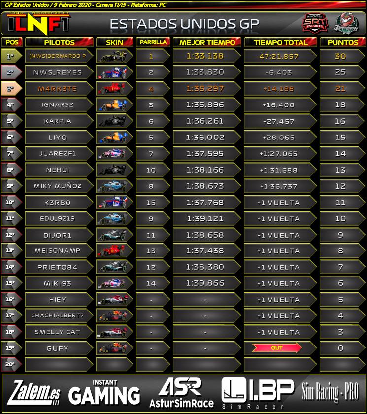 Temporada: Estados Unidos GP #11 2310