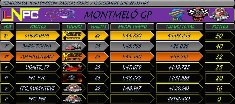 División Radical: Montmeló GP #10 Barcel10
