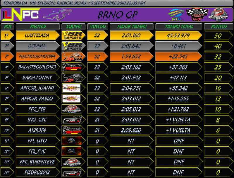 Division Radical : Brno GP #1 Brnogp12