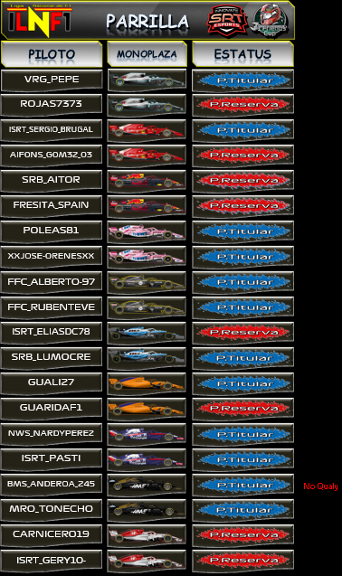 Temporada: Estados Unidos GP #11 D10