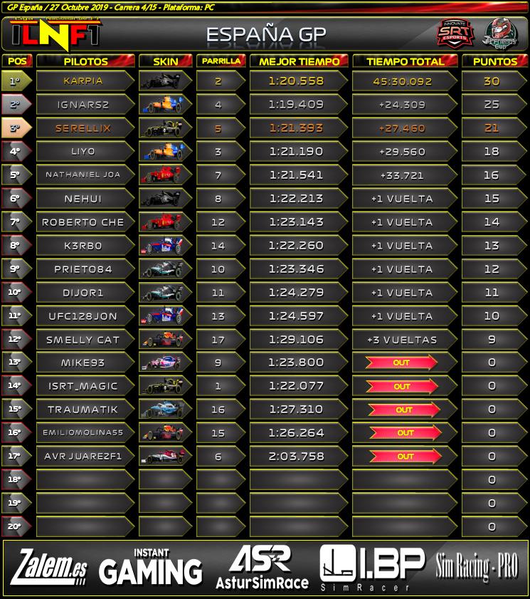 Temporada: España GP #4 Espaza11