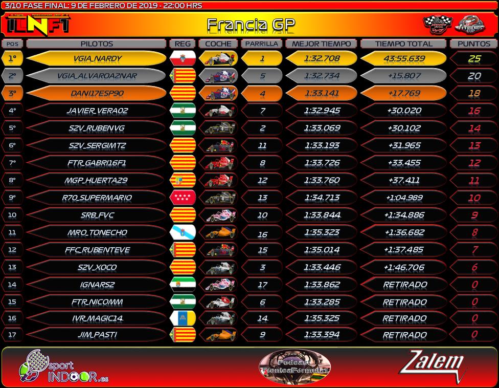 Fase Final: Francia GP #3 Franci12