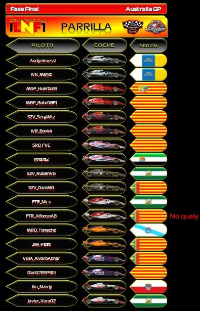 Fase Final: Gran Bretaña GP #4 Img-2020