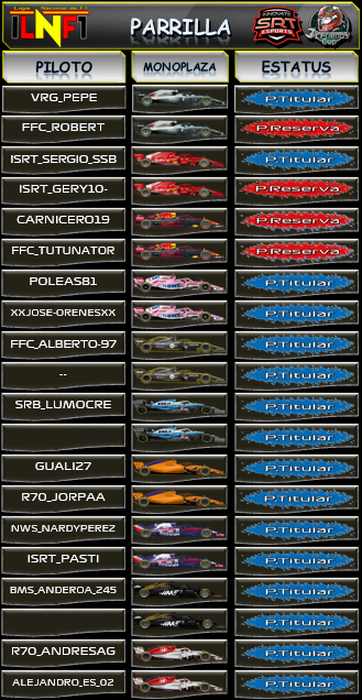 Temporada: Italia GP #10 Lnf1_p10