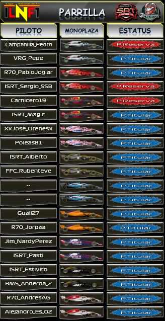 Temporada: Australia GP #6 Parill10