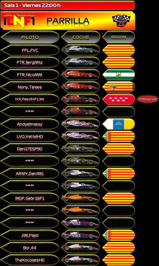 Temporada : Canadá GP #5 Piloto11