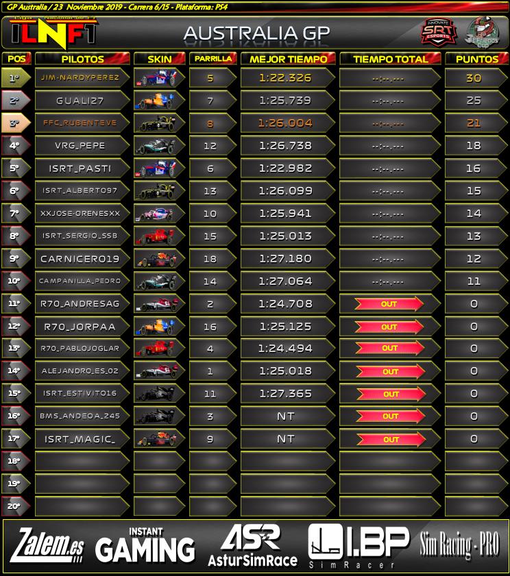 Temporada: Australia GP #6 Result59