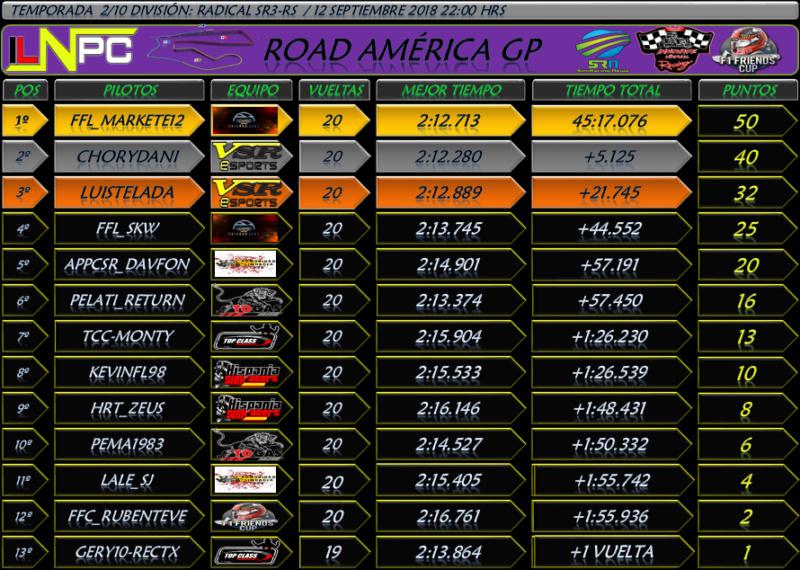 Division Radical : Road América #2 Roadam11