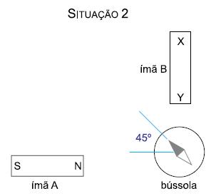 Na situação 2, em relação ao ímã B, Y é um polo        e o valor do campo  magnético gerado no ponto onde está a bússola é        valor do campo  magnético ... 38fe9e9fd3