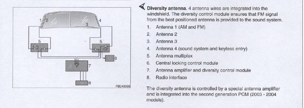 Problème PCM 2 et carte SIM téléphone  Captur11