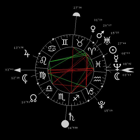 Thème Astral De Lucas Tronche 1034-810