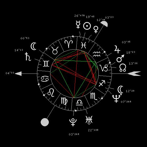 La cryogénisation humaine 7440-210