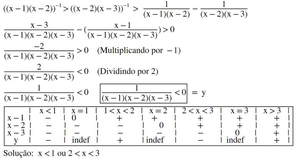 (CN) Inequação 159