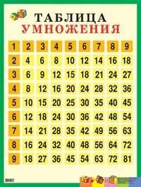 Роль чисел в колдовских обрядах 21a5af10