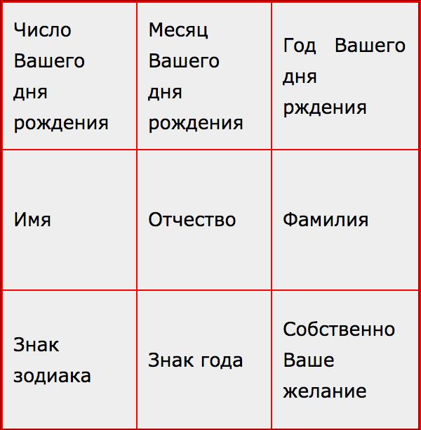 Магический квадрат - ваш личный талисман E_ua_210