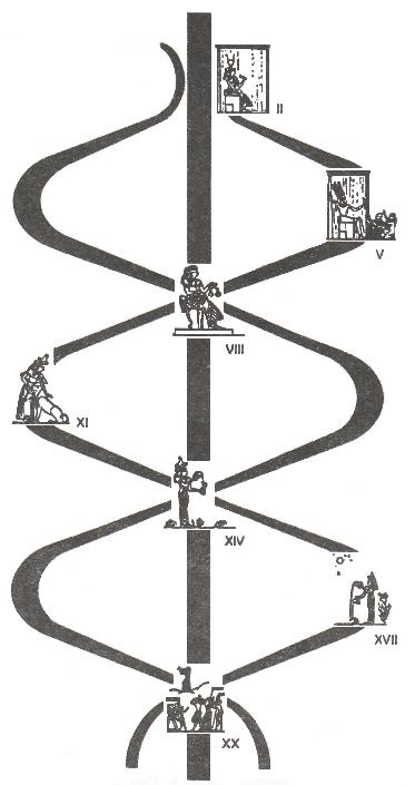 Путь посвящения Iz10