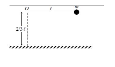 (IIT) - Mecânica Sem_tz11