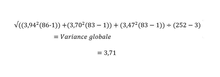 calculer une moyenne d'écart-type  Zoquat10
