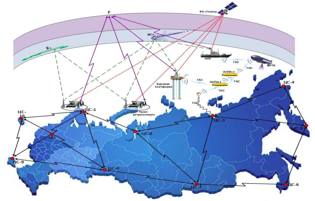 Underwater Drones of the Russian Navy - Page 4 Auv-210