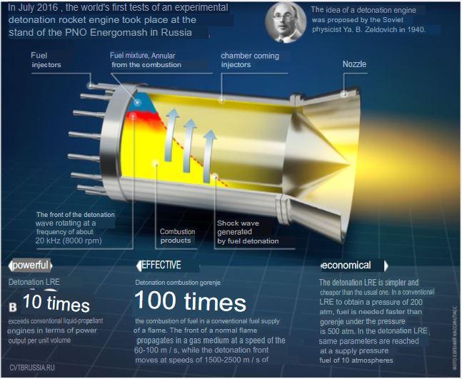 New Russian heavy ICBM - Sarmatian - Page 13 Detona10