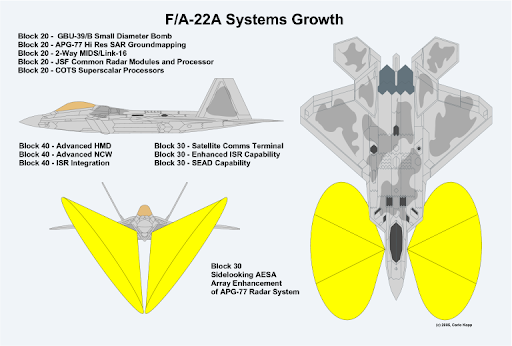 F-35 Development and News Thread: - Page 23 F-22a10