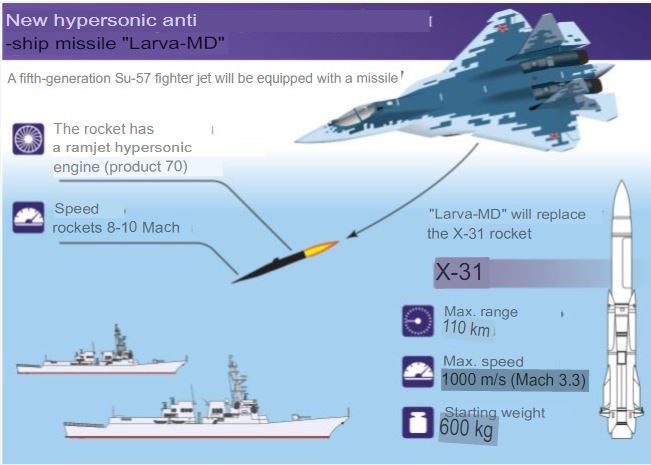 Su-57 Stealth Fighter: News #7 - Page 40 New_we10