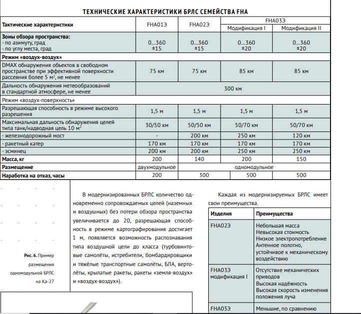 Ka-27/29/31 Naval Helicopters - Page 2 Phazat10