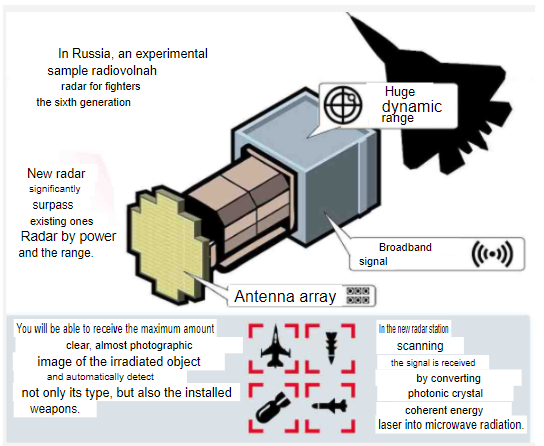 Russian PESA and AESA Radars - Page 9 Photon11
