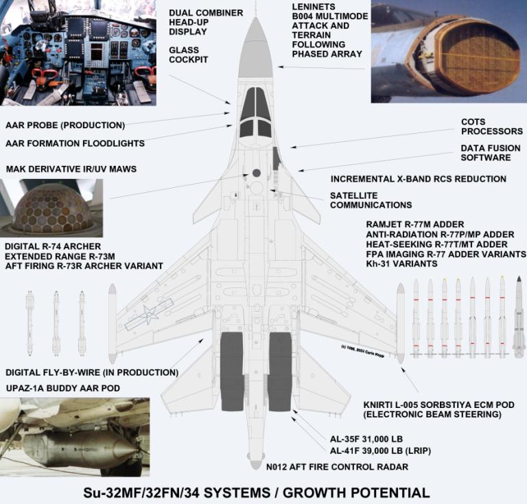 Su-57 Stealth Fighter: News #6 - Page 21 Su-3410
