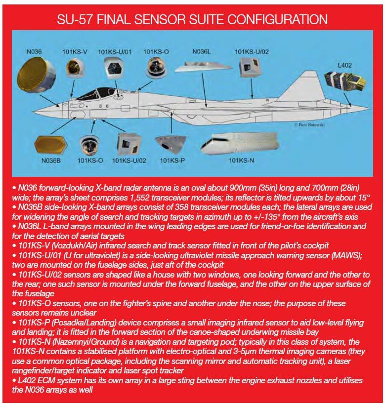 Su-57 Stealth Fighter: News #6 - Page 22 Su-57-10