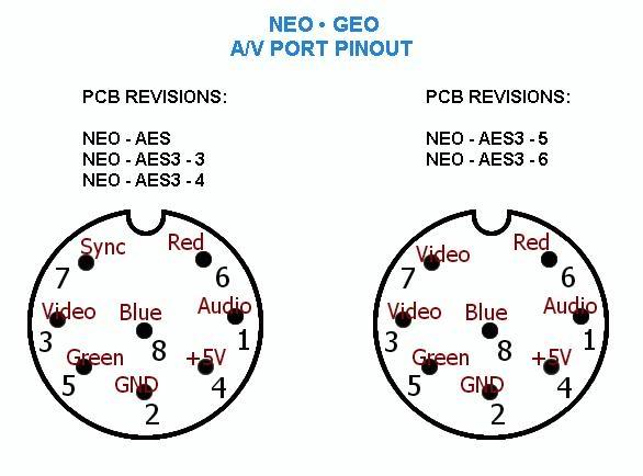 Neo-Geo aes malade qui sort une image en rca mais pas en rgb  8f490c10