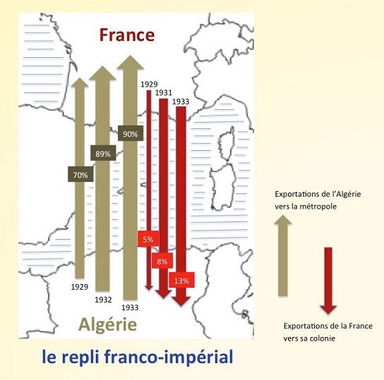 2020/01/17 ce que dit le livre  Chère Algérie de Daniel Lefeuvre (1997) Algzor25